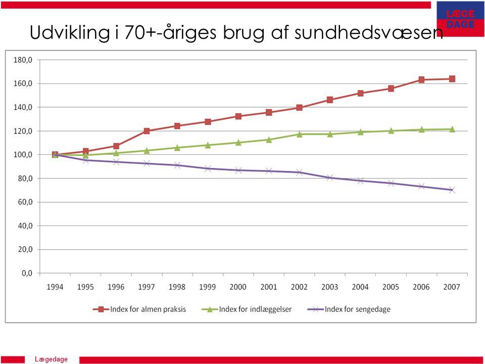 Udvikling i 70+-åriges brug af sundhedsvæsen