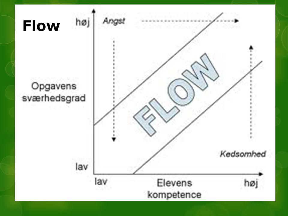 Flow Med de rette udfordringer, hverken for svære(stressende) eller for lette(kedelige), får man en længerevarende optimaloplevelse.