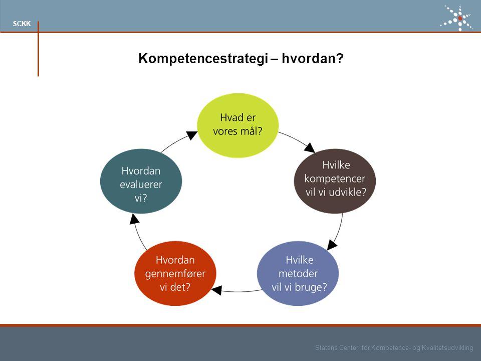 Kompetencestrategi – hvordan
