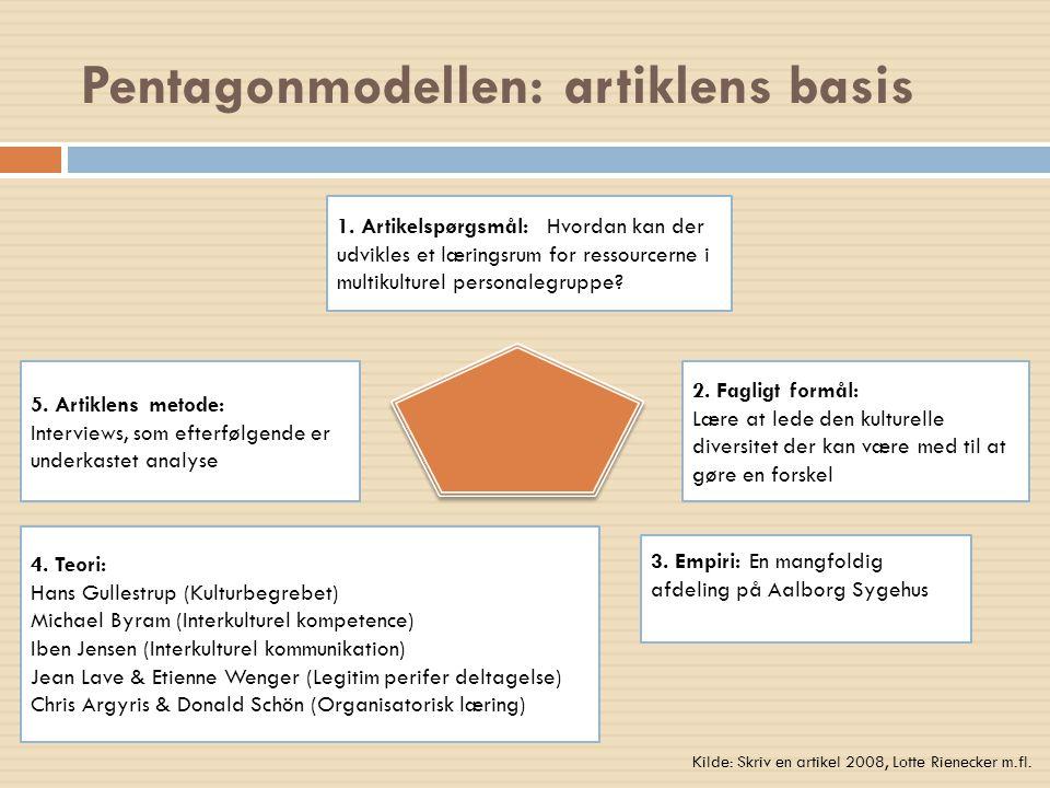 Pentagonmodellen: artiklens basis