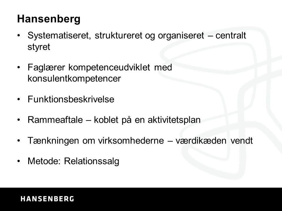 Hansenberg Systematiseret, struktureret og organiseret – centralt styret. Faglærer kompetenceudviklet med konsulentkompetencer.