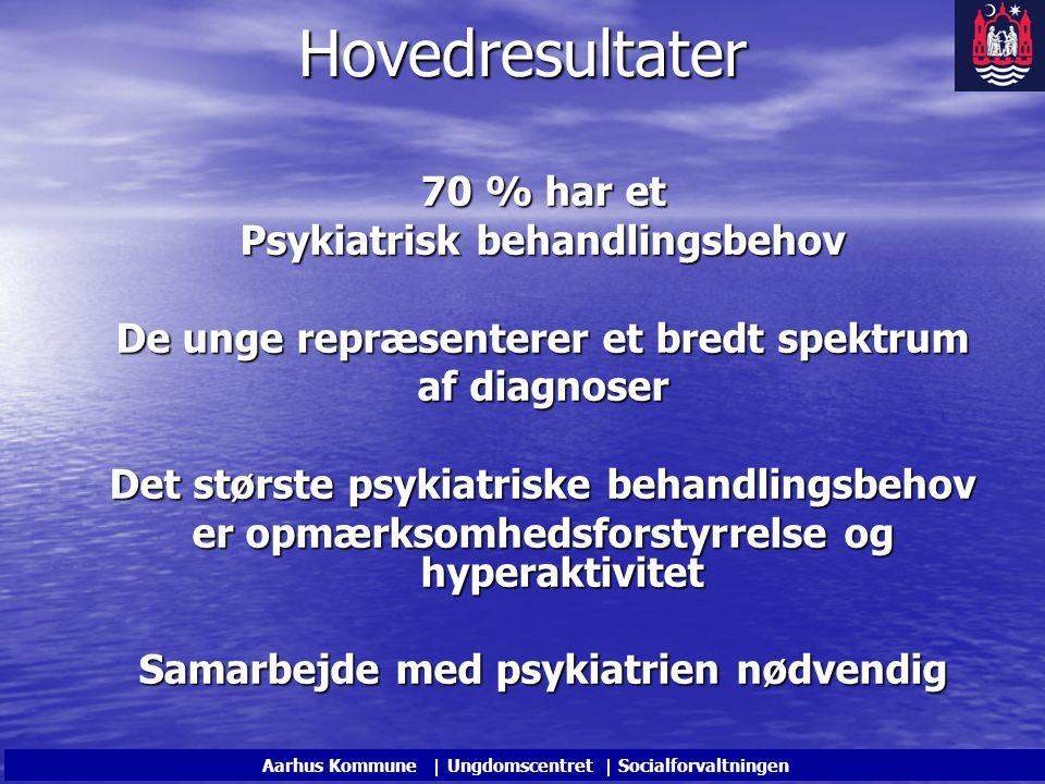 Hovedresultater 70 % har et Psykiatrisk behandlingsbehov