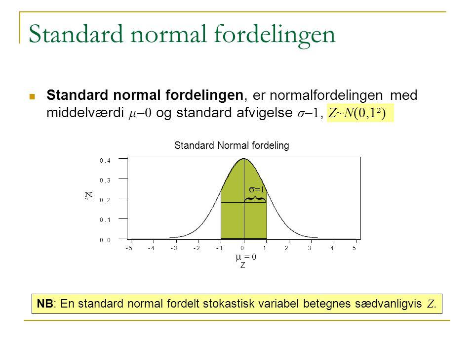 Standard normal fordelingen