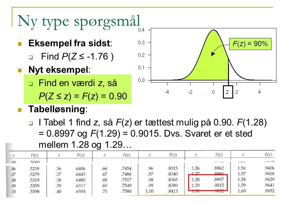 Ny type spørgsmål Eksempel fra sidst: Find P(Z ≤ -1.76 ) Nyt eksempel: