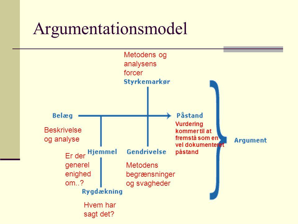 Argumentationsmodel Metodens og analysens forcer