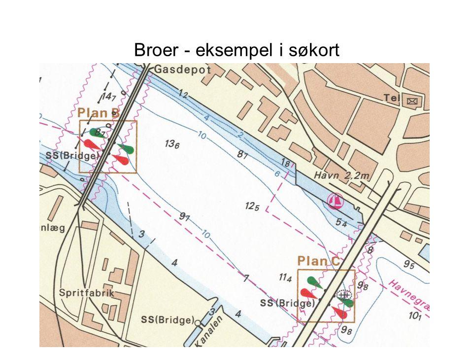 Broer - eksempel i søkort