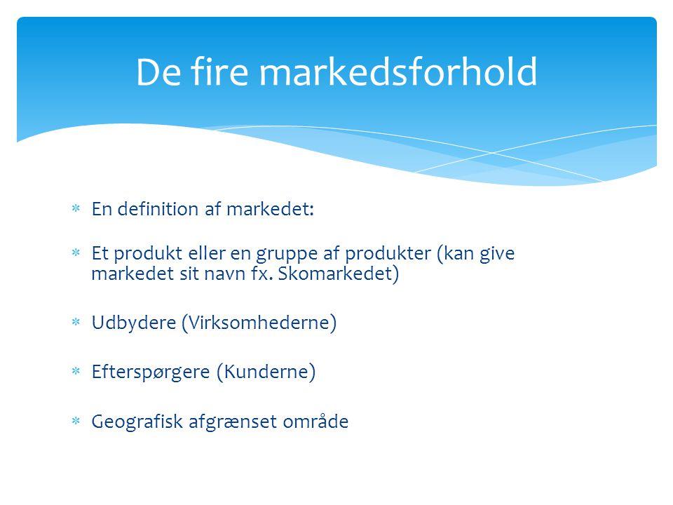 De fire markedsforhold