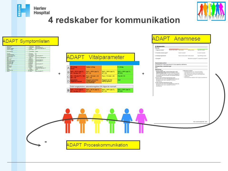 4 redskaber for kommunikation