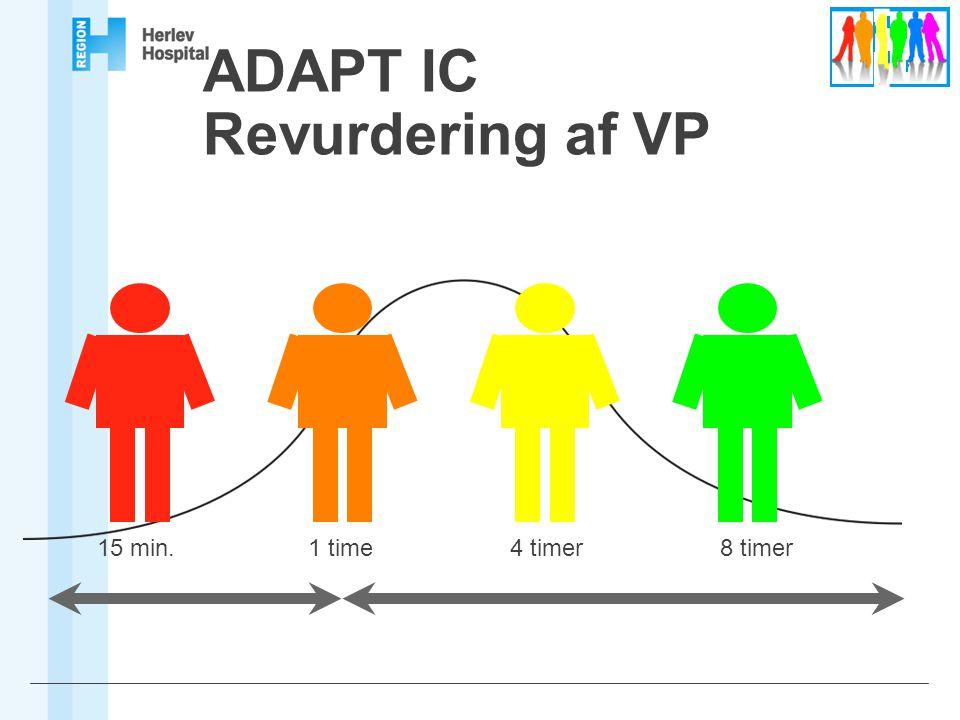 ADAPT IC Revurdering af VP