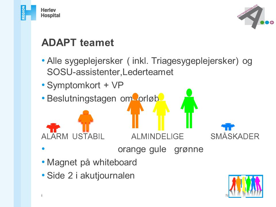 ADAPT teamet Alle sygeplejersker ( inkl. Triagesygeplejersker) og SOSU-assistenter,Lederteamet. Symptomkort + VP.