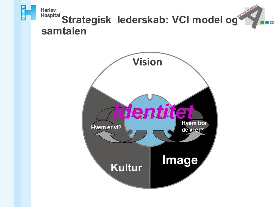 Strategisk lederskab: VCI model og samtalen