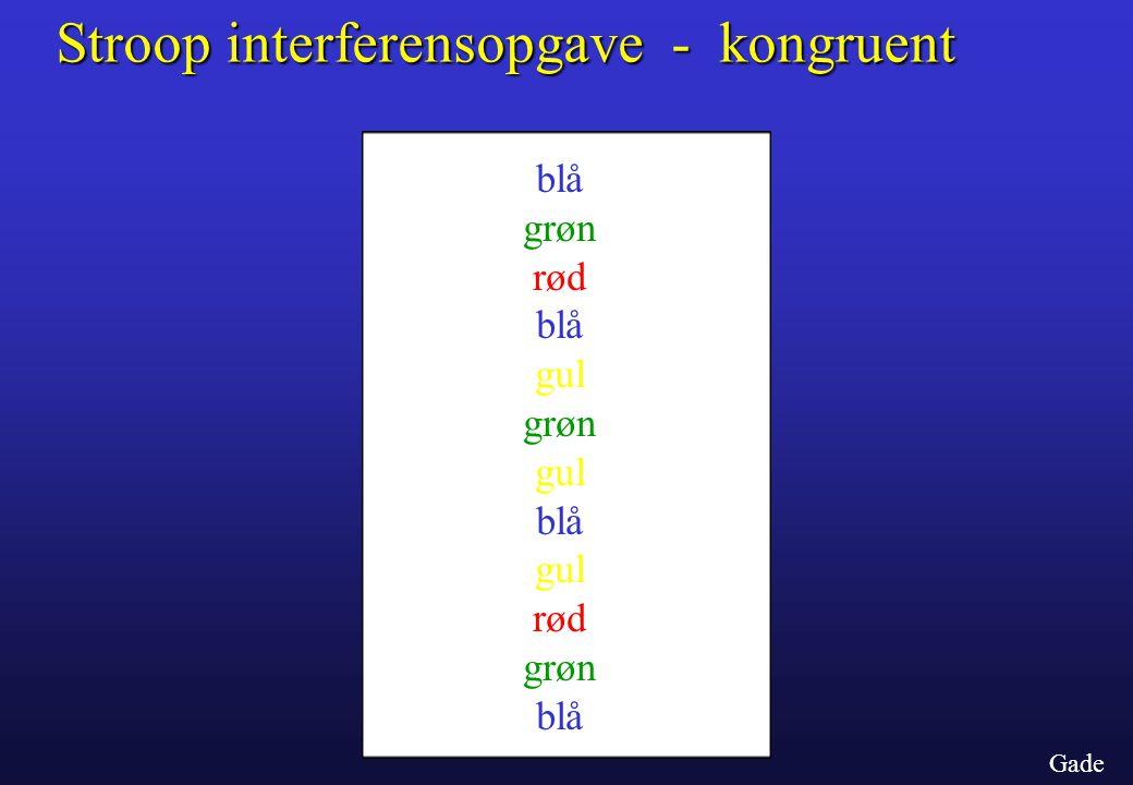 Stroop interferensopgave - kongruent