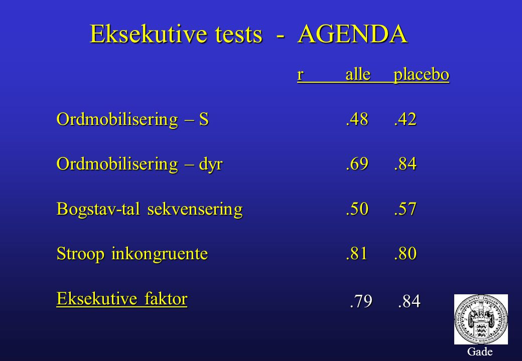 Eksekutive tests - AGENDA