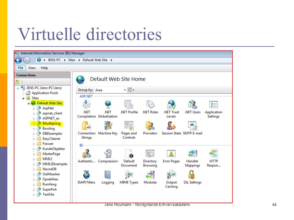Virtuelle directories