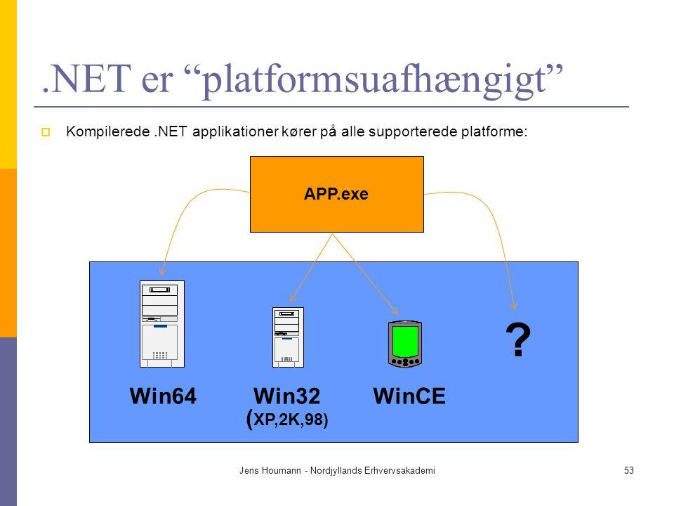 .NET er platformsuafhængigt