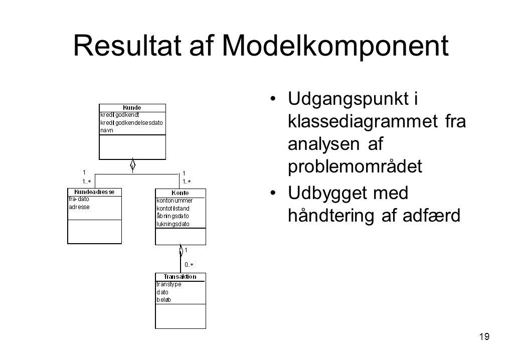 Resultat af Modelkomponent
