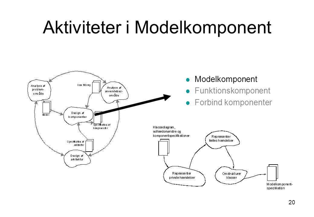 Aktiviteter i Modelkomponent