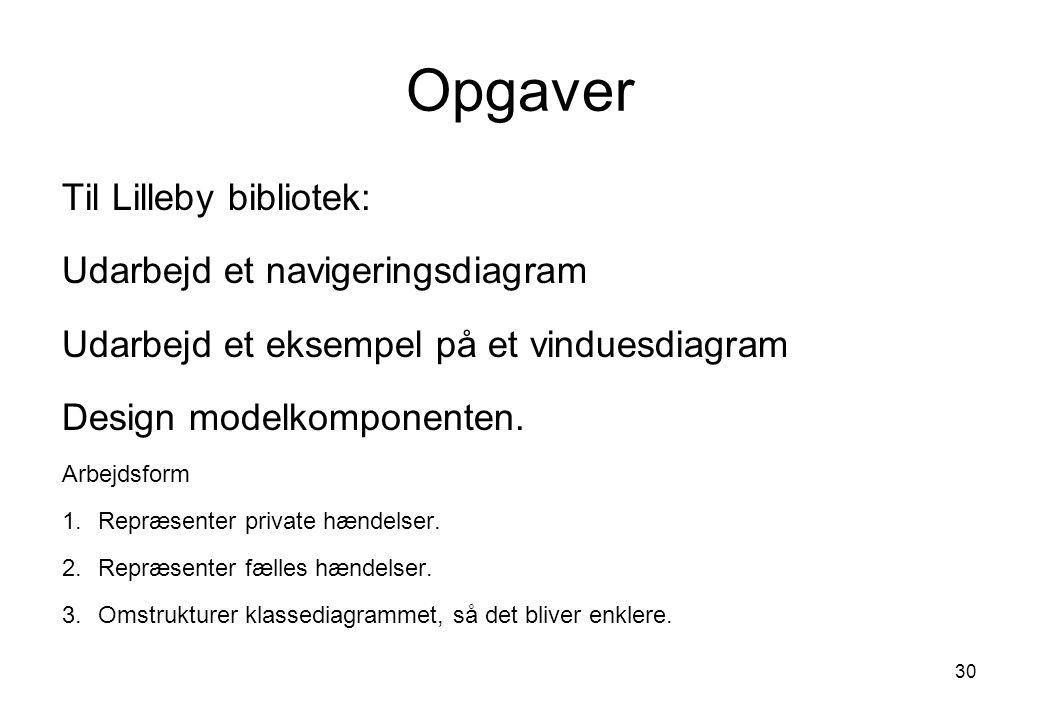Opgaver Til Lilleby bibliotek: Udarbejd et navigeringsdiagram