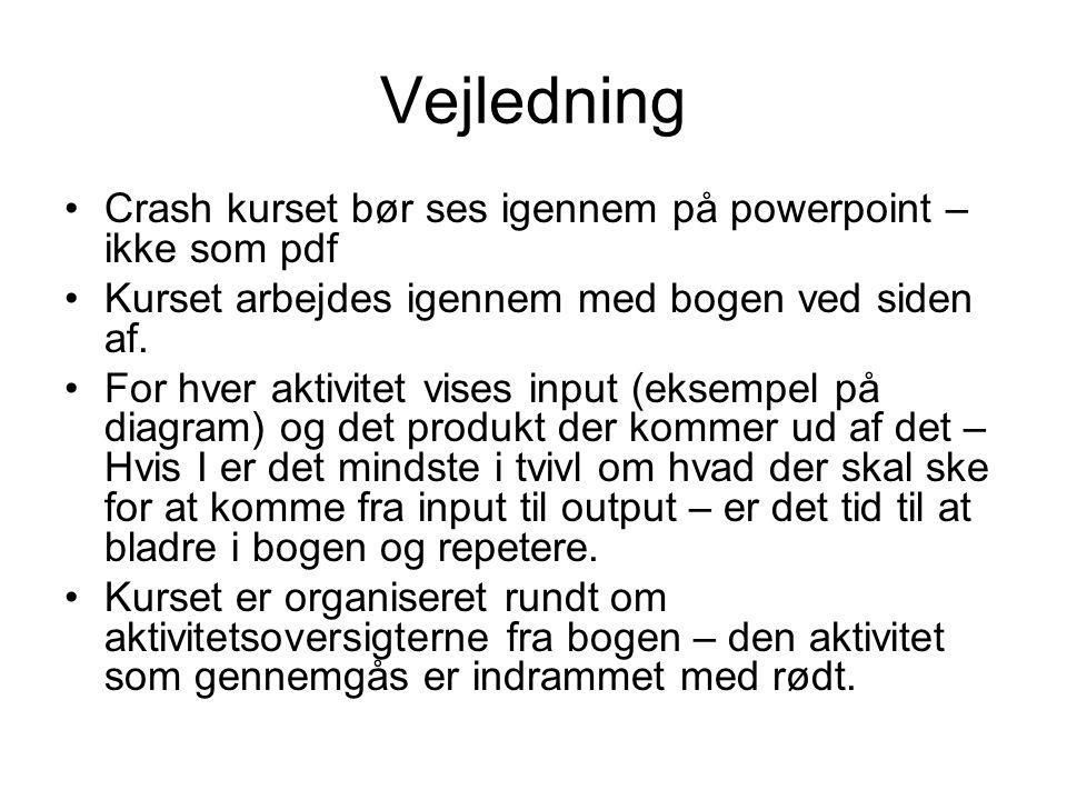 Vejledning Crash kurset bør ses igennem på powerpoint – ikke som pdf