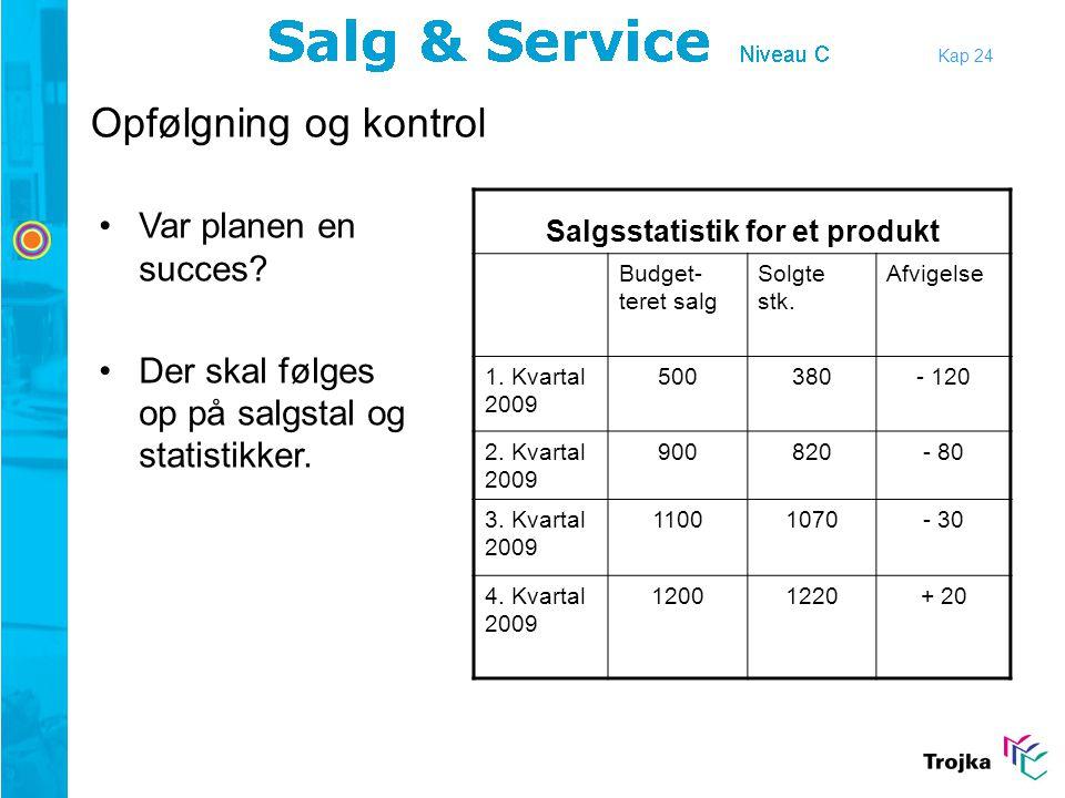 Salgsstatistik for et produkt