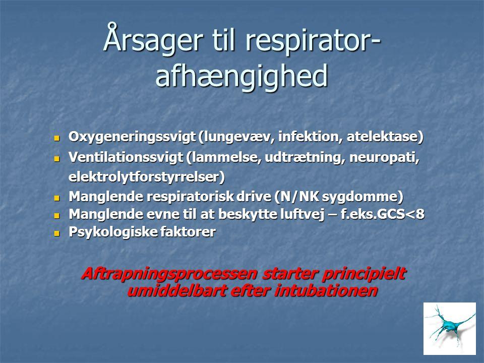 Årsager til respirator-afhængighed