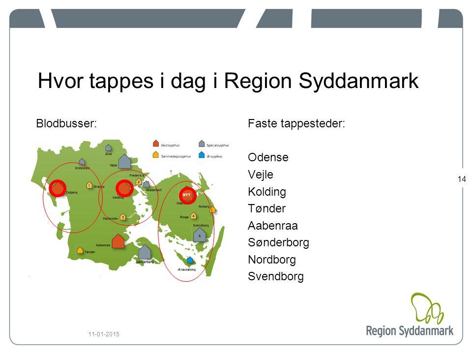 Hvor tappes i dag i Region Syddanmark