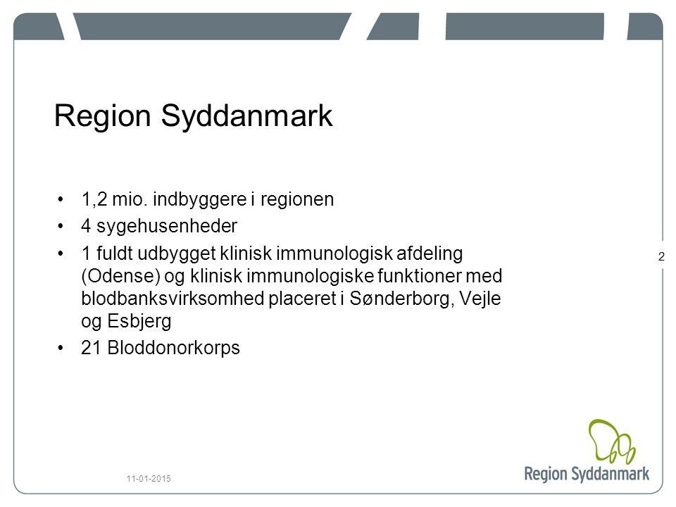 Region Syddanmark 1,2 mio. indbyggere i regionen 4 sygehusenheder