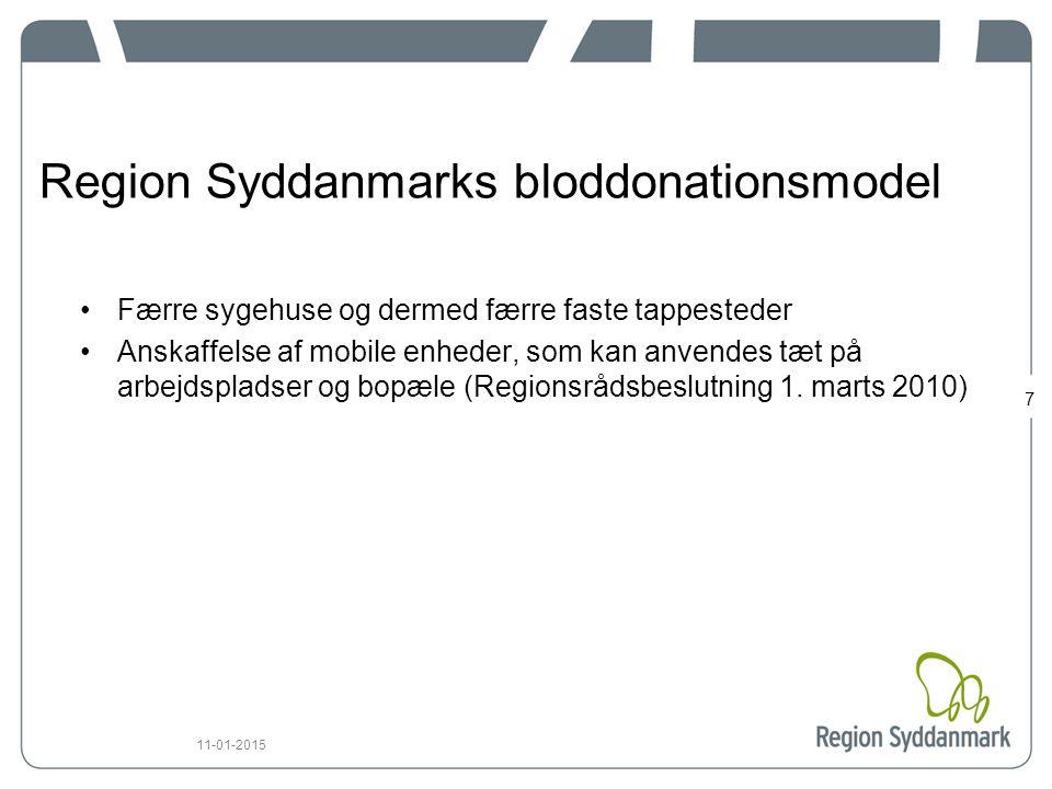 Region Syddanmarks bloddonationsmodel