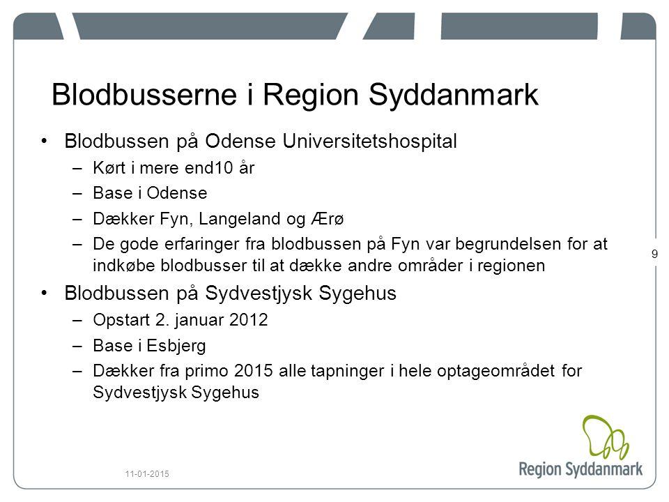 Blodbusserne i Region Syddanmark