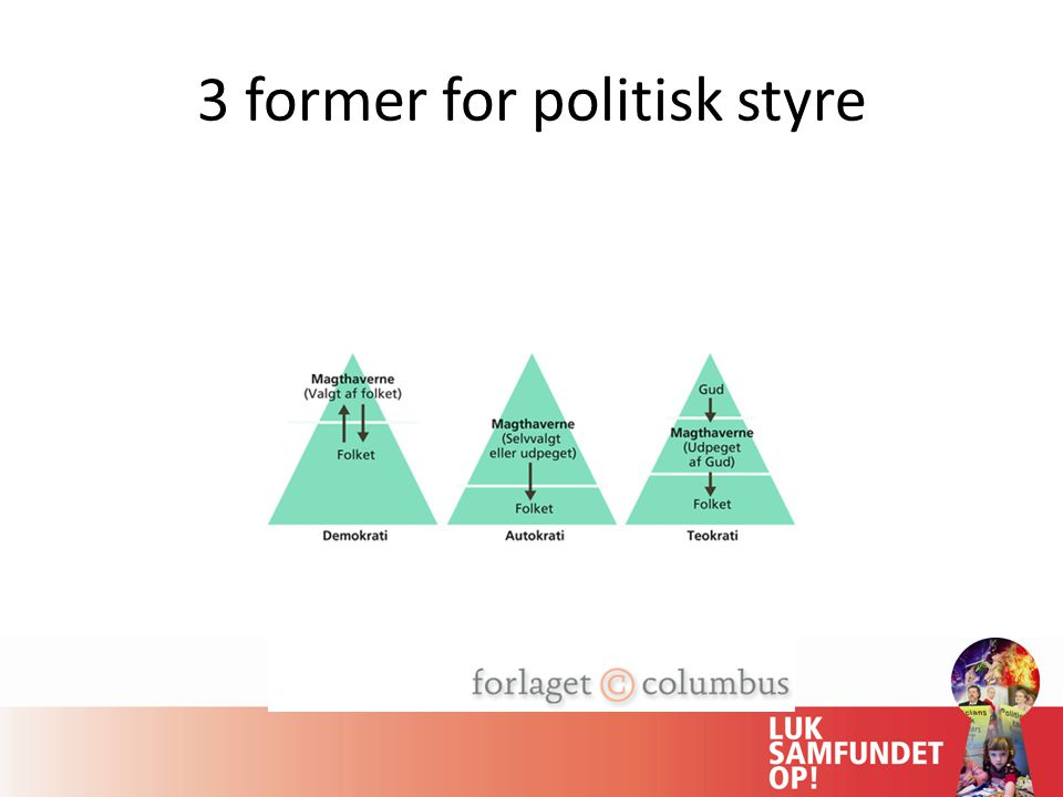 3 former for politisk styre