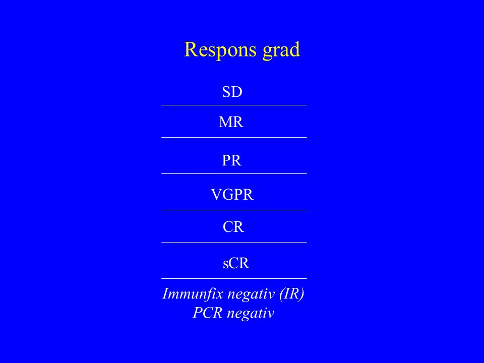Respons grad SD MR PR VGPR CR sCR Immunfix negativ (IR) PCR negativ