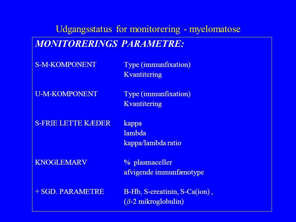 Udgangsstatus for monitorering - myelomatose