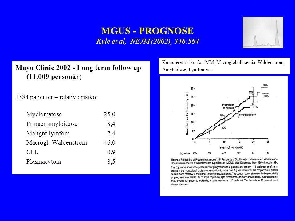 MGUS - PROGNOSE Kyle et al, NEJM (2002), 346:564