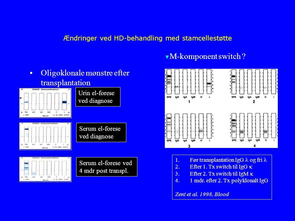 Ændringer ved HD-behandling med stamcellestøtte