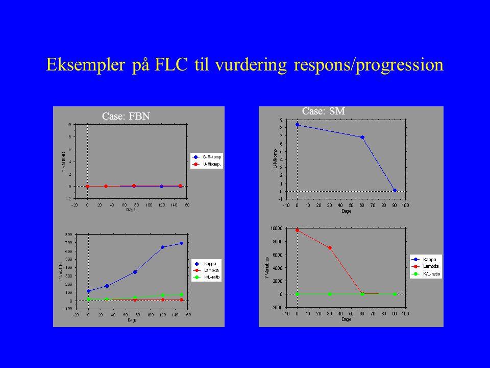 Eksempler på FLC til vurdering respons/progression