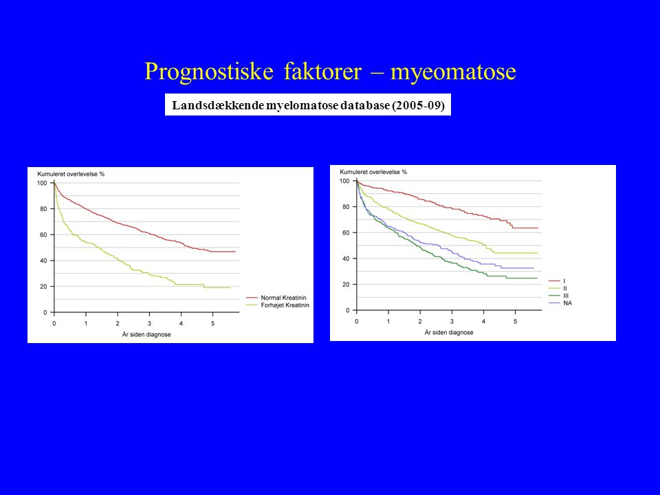 Prognostiske faktorer – myeomatose