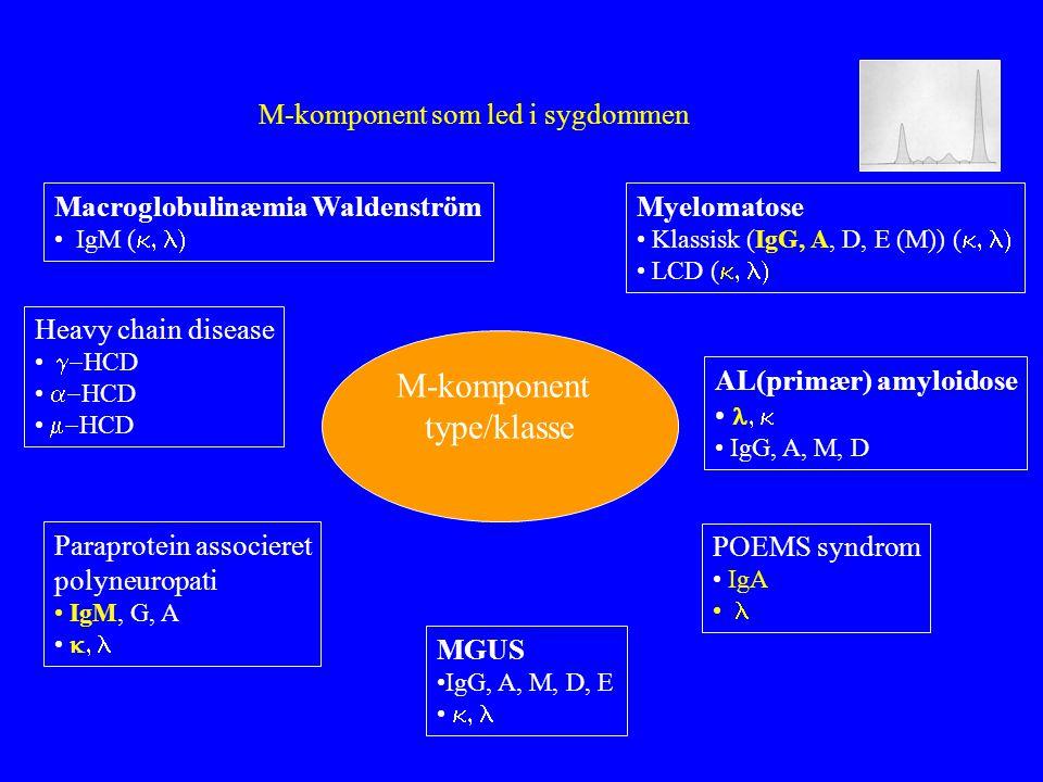 M-komponent som led i sygdommen