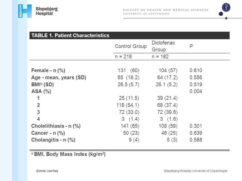 TABLE 1. Patient Characteristics Control Group Diclofenac Group P