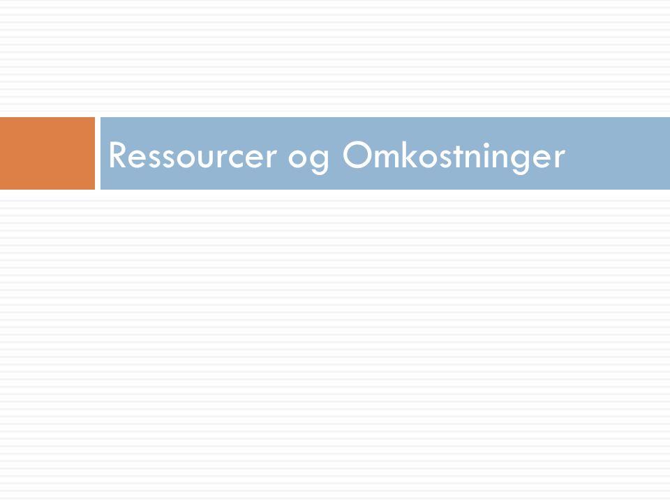 Ressourcer og Omkostninger