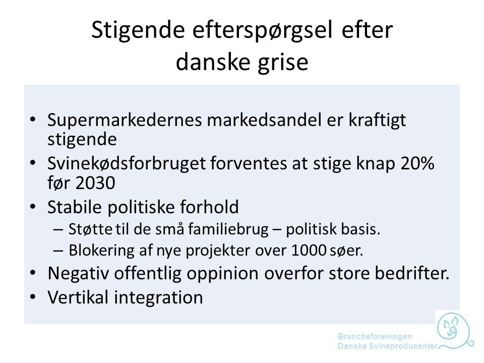 Stigende efterspørgsel efter danske grise