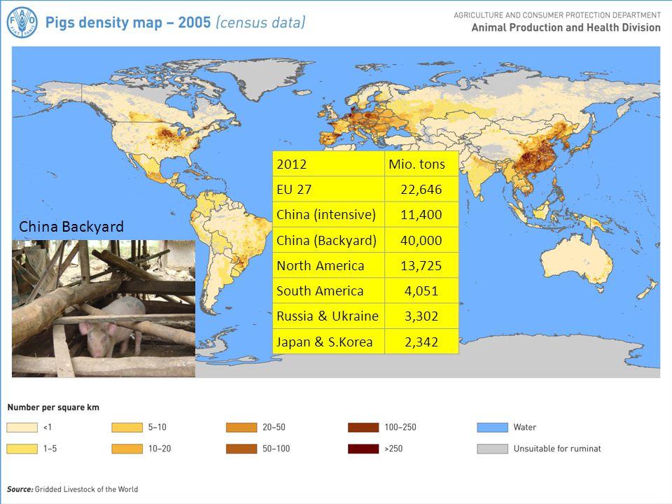 China Backyard 2012 Mio. tons EU 27 22,646 China (intensive) 11,400