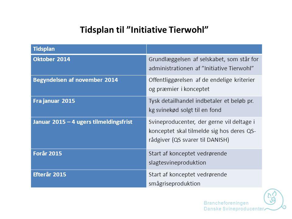 Tidsplan til Initiative Tierwohl