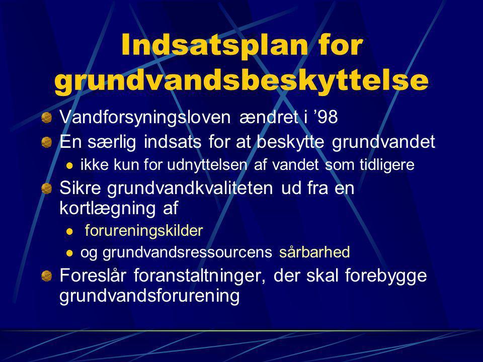 Indsatsplan for grundvandsbeskyttelse