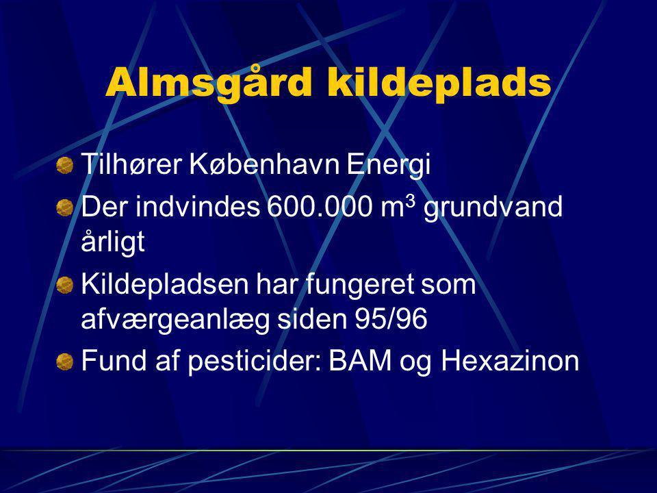 Almsgård kildeplads Tilhører København Energi