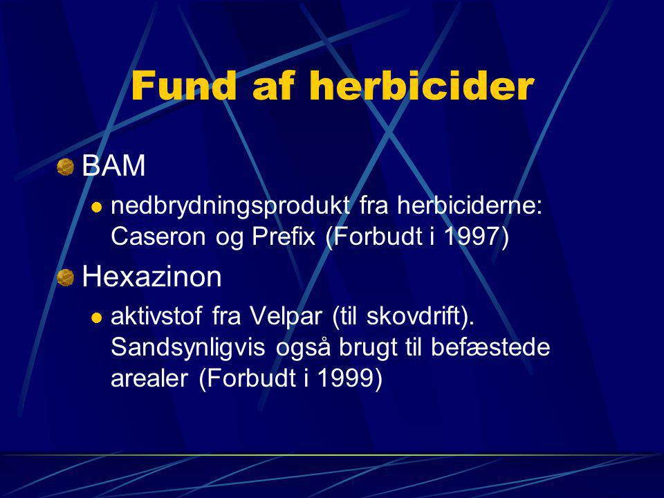 Fund af herbicider BAM Hexazinon