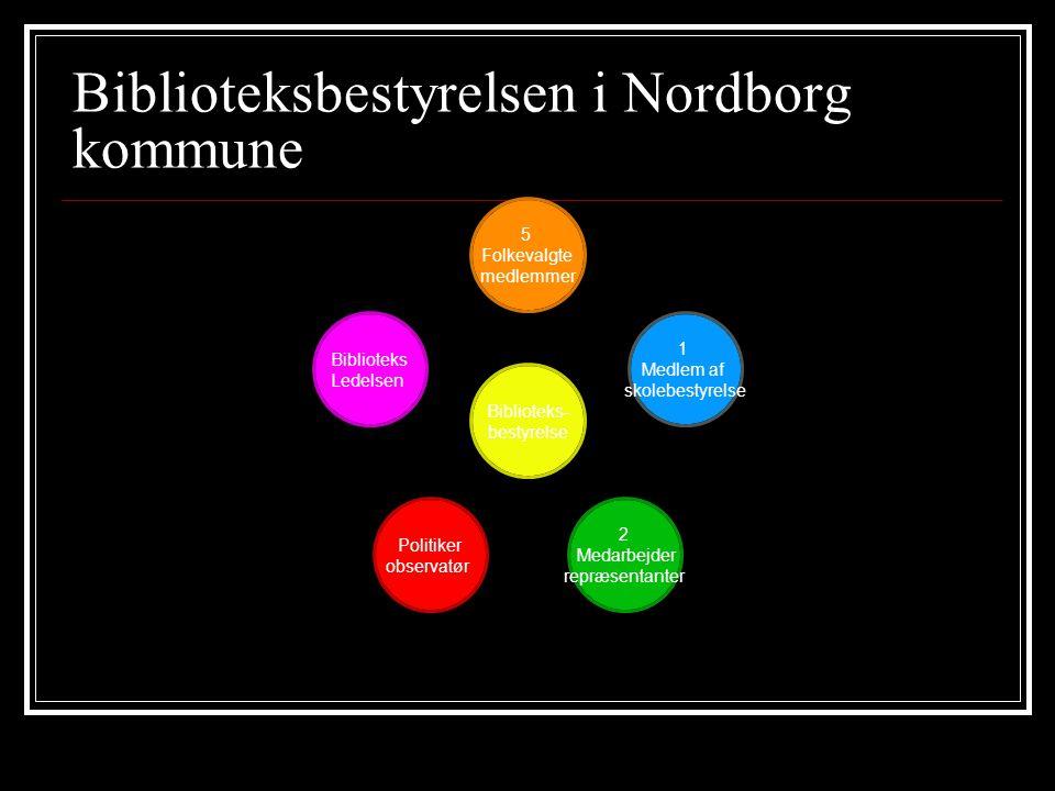 Biblioteksbestyrelsen i Nordborg kommune