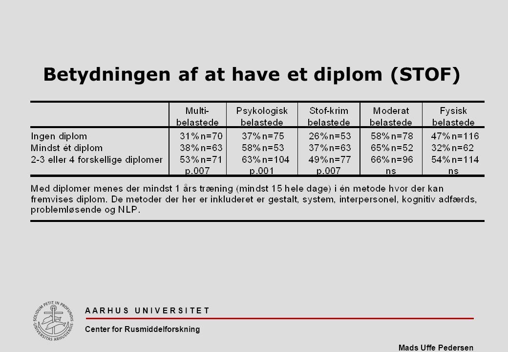 Betydningen af at have et diplom (STOF)