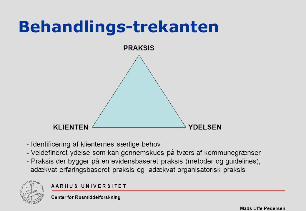 Behandlings-trekanten
