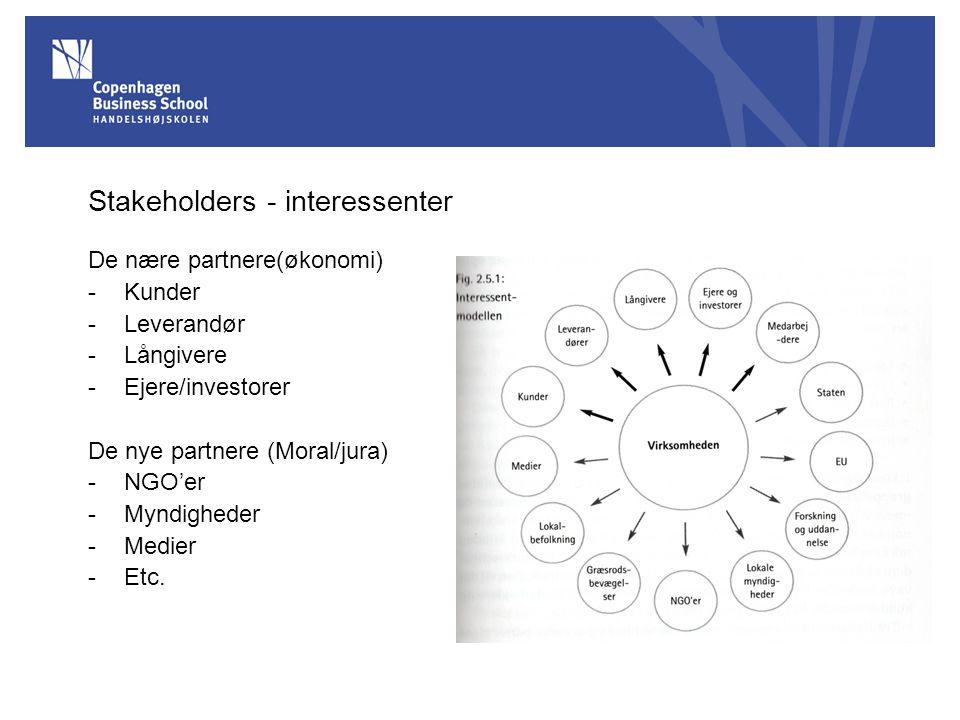 Stakeholders - interessenter