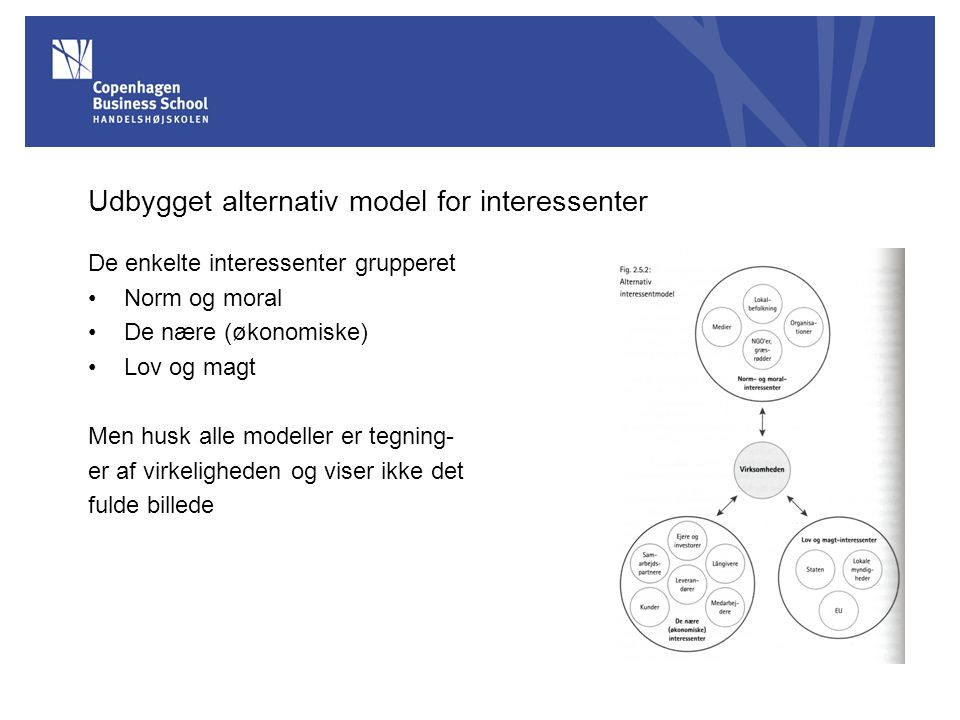 Udbygget alternativ model for interessenter
